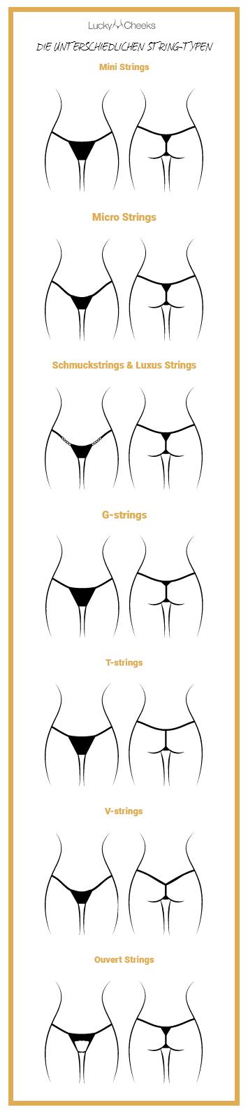 unterschiedliche String-Typen im Überblick